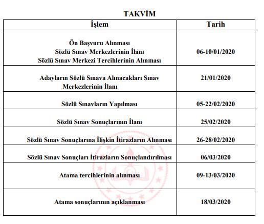 2020-Şubat-Sözleşmeli-Öğretmen-Atama-Kontenjanları3
